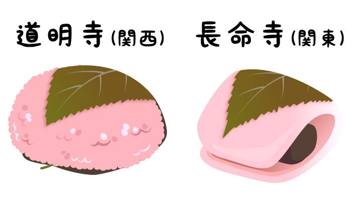桜餅(道明寺と長命寺)のイメージ