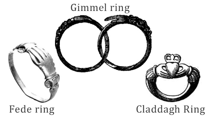 結婚指輪として使われた指輪のデザイン