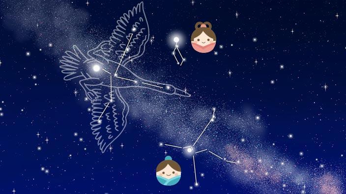 七夕に関わる星座イメージ