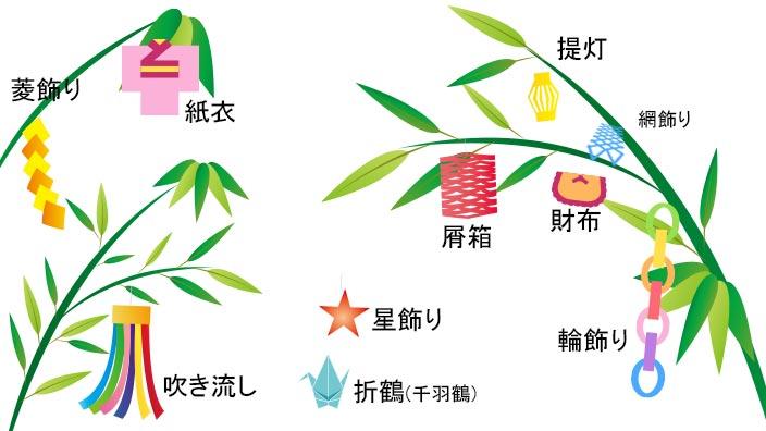 七夕飾り(笹飾り)イメージ